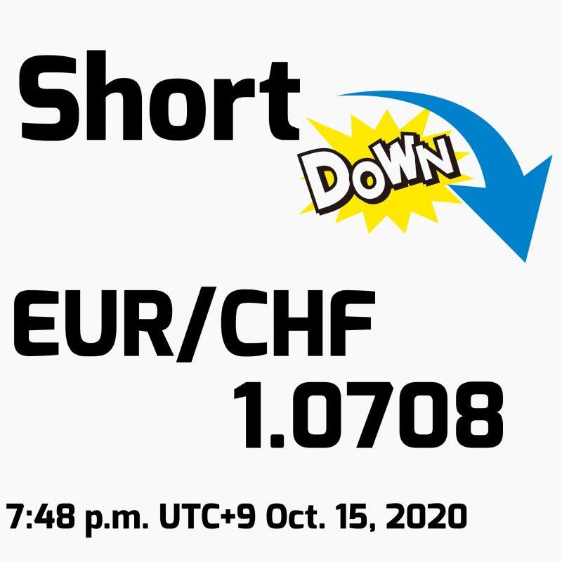 FX手法検証(第3週目):2020年10月15日(木)のトレード結果