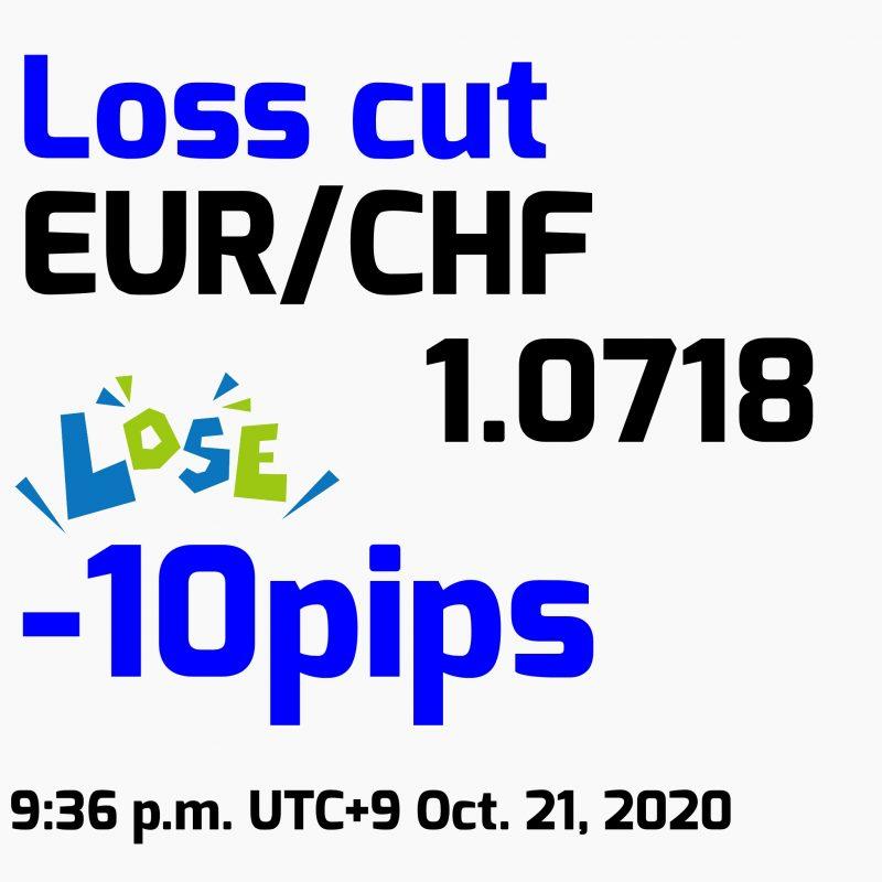 FX手法検証(第4週目):2020年10月21日(水)のトレード結果