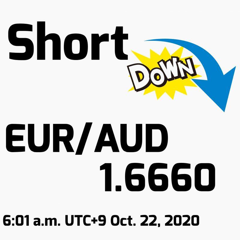FX手法検証(第4週目):2020年10月22日(木)のトレード結果