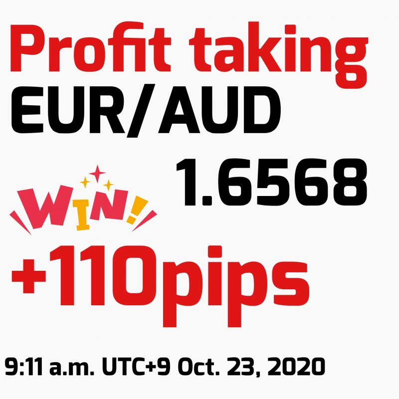 FX手法検証(第4週目):2020年10月23日(金)のトレード結果