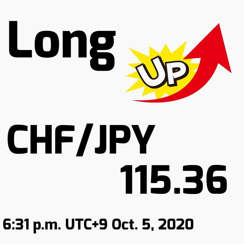 CHF/JPYロング