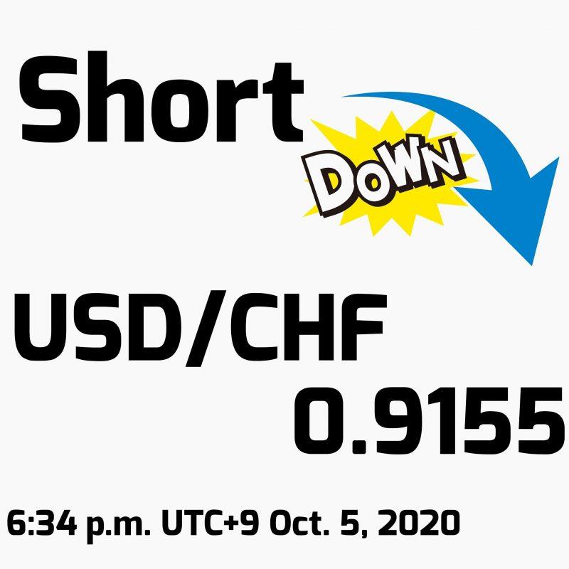 USD/CHFショート
