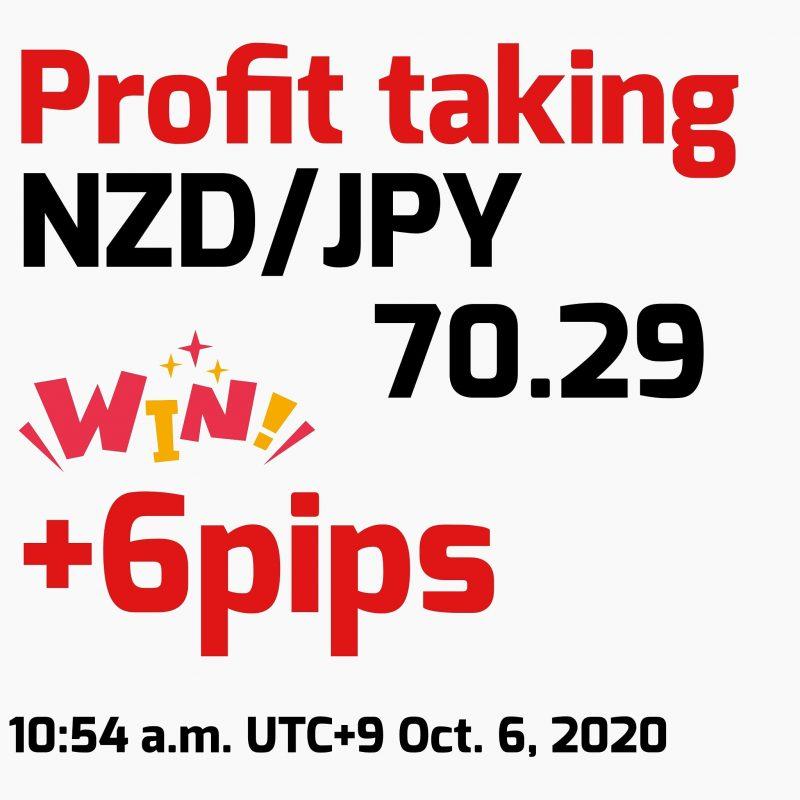 NZD/JPY利食い