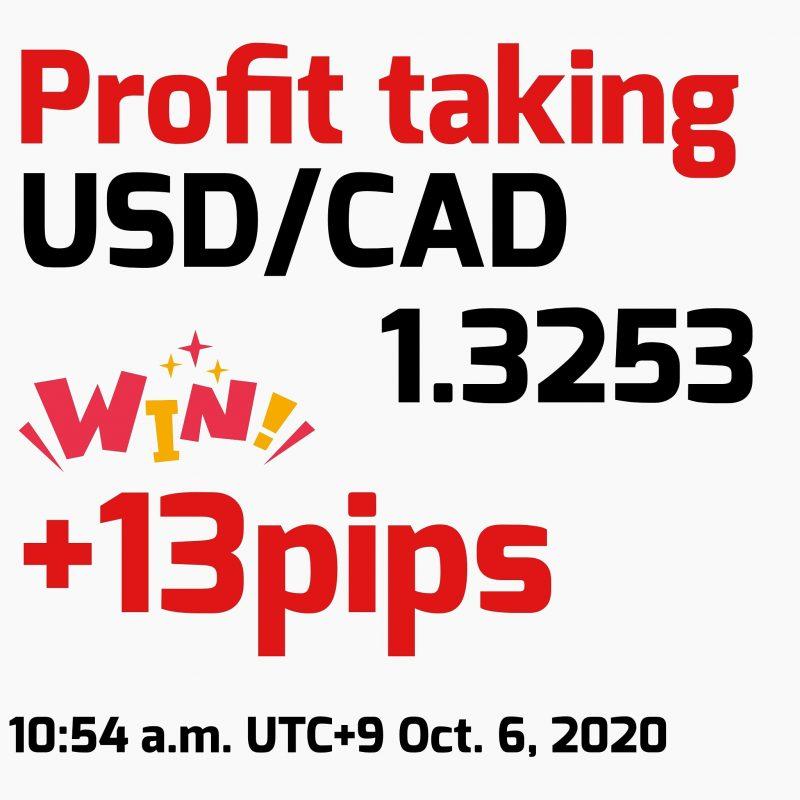 USD/CAD利食い